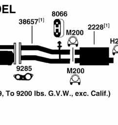 wiring diagram for 1999 gmc yukon wiring library rh 97 evitta de honda civic exhaust system diagram chevy truck exhaust systems diagram [ 1500 x 611 Pixel ]