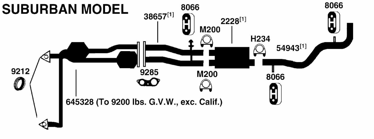 2001 Chevy Suburban 2500 Wiring Diagram, 2001, Free Engine