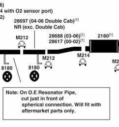 2000 toyota tundra exhaust system diagram not lossing wiring diagram u2022 2002 toyota tundra exhaust system diagram 2000 toyota tundra exhaust diagram [ 1500 x 565 Pixel ]