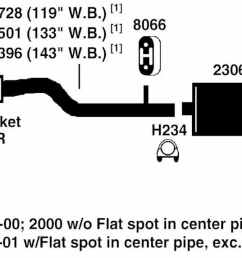 2003 silverado exhaust diagram wiring diagram paper 2001 impala exhaust schematic [ 1500 x 572 Pixel ]