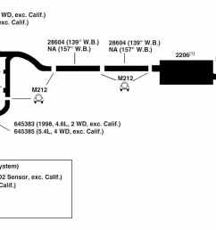 1989 ford f 150 exhaust diagrams wiring diagram datasource 1989 f150 fuse box diagram [ 1500 x 812 Pixel ]
