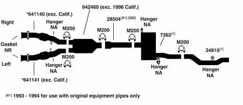 small resolution of concorde engine diagram on 2000 chrysler lhs exhaust system diagram 2000 chrysler concorde engine diagram chrysler concorde engine diagram