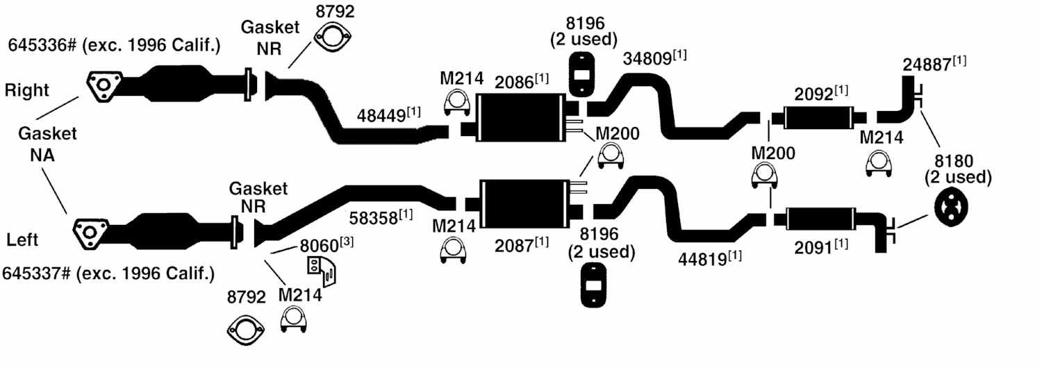 1991 Chevy Caprice Classic Fuse Box Diagram. Chevy. Auto