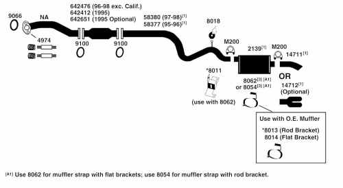 small resolution of 2001 chevy cavalier engine diagram auto parts diagrams wiring cavalier exhaust system diagram on chevrolet cavalier 2 4 engine