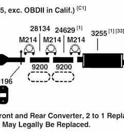 ford f150 exhaust diagram trusted wiring diagram 2001 ford escape exhaust diagram 1992 ford f150 exhaust [ 1500 x 573 Pixel ]