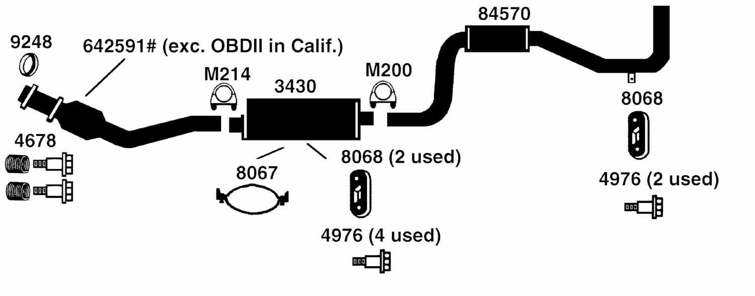 Jeep Grand Cherokee Cooling System Diagram