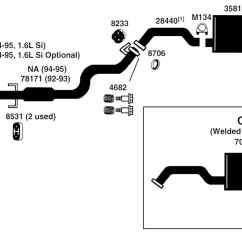 1992 Honda Civic Fuse Box Diagram Course Management System Class Exhaust From Best Value Auto Parts