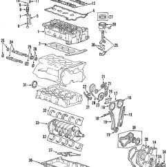2003 Chevy Cavalier Parts Diagram 1999 Tahoe Radio Wiring 2 Ecotec Engine Schematic Library Gm