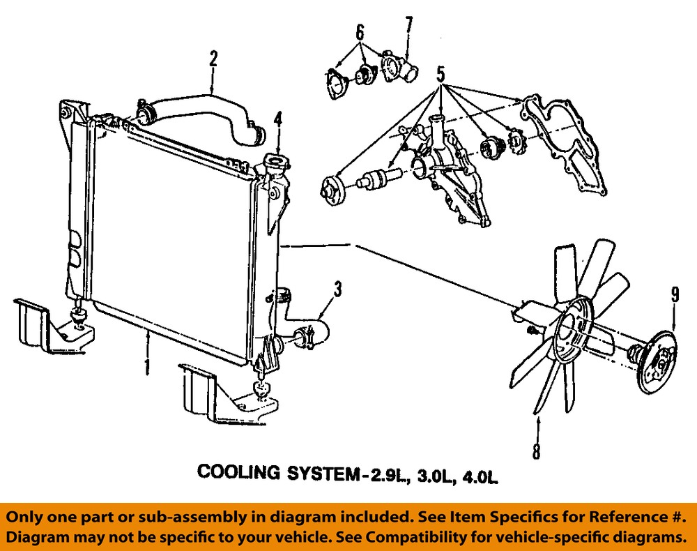 Engine Cooling Layout