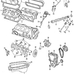 Big Stuff 3 Wiring Diagram Car Alarm Diagrams Functioning 440 Chrysler Engine Auto
