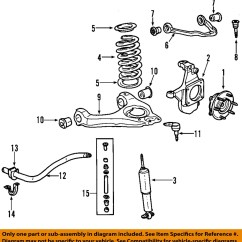 Front End Diagram 1 Ohm Wiring 2003 Gmc Yukon Xl Suspension All Data 2007 Hub