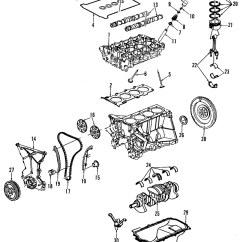 1999 Saturn Sl2 Wiring Diagram 2003 Dodge Ram 1500 Trailer Dohc Engine 1 9