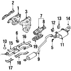 2000 Nissan Altima Fuse Diagram Chinese 6 Pin Cdi Wiring Sentra Box Location Database Best Library 2008