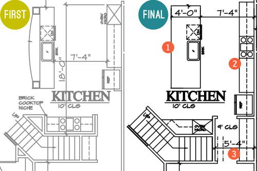 Laying Out Kitchen Plan