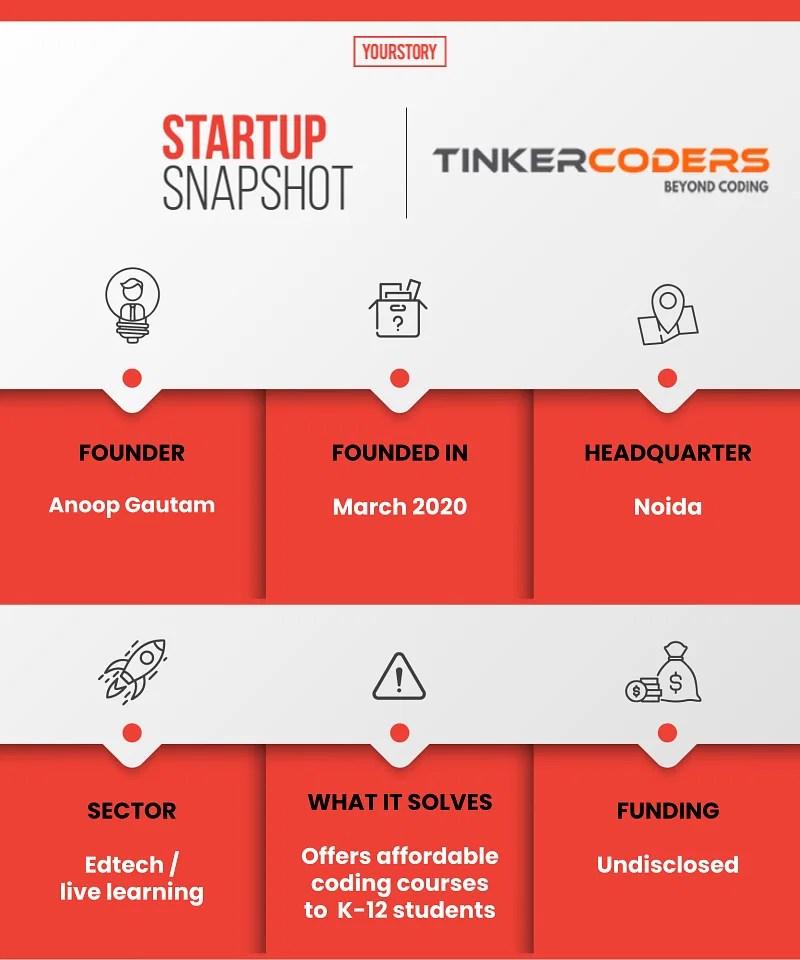 Tinker Coders snapshot
