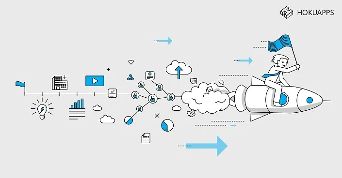Unified rapid enterprise application delivery architecture