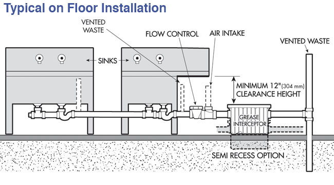 kitchen sink air gap colorful appliances ipex 3950a04 - grease trap interceptor 4