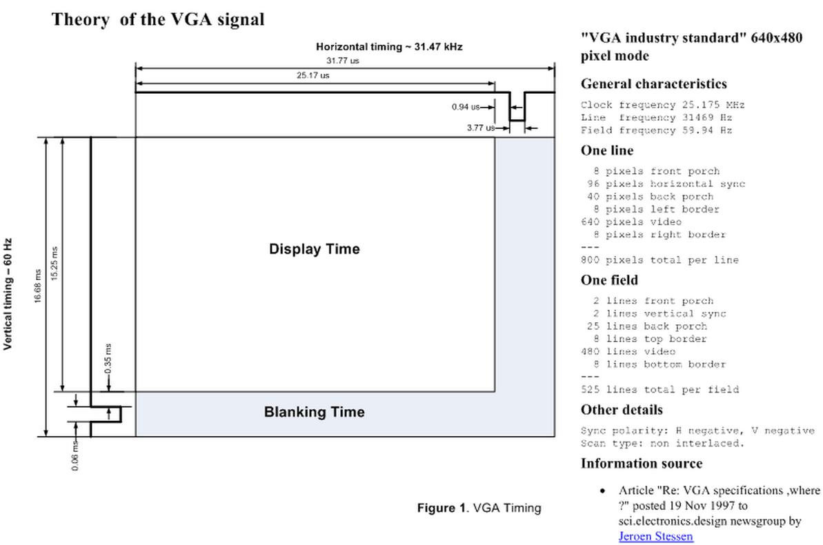 hight resolution of vga timing diagram