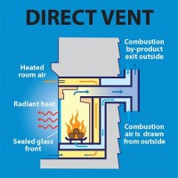 What Is a Direct Vent Fireplace? | PlumbersStock