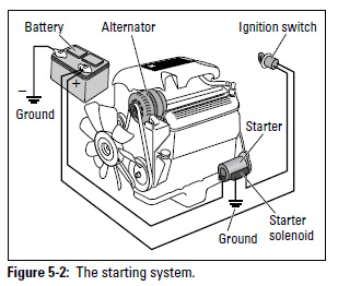 russound 6 4 wiring diagram