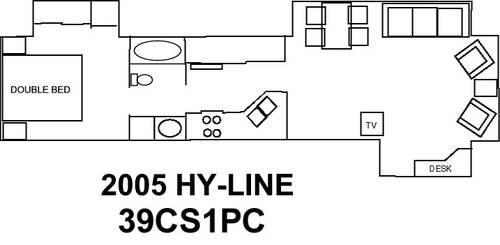 2005 Hy-Line 39' Park Model Trailer, RV, Camper with 3