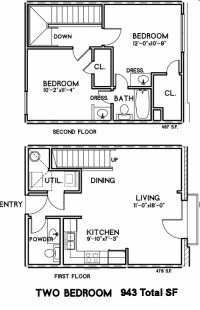Victoria Station Rentals - Denton, TX | Apartments.com