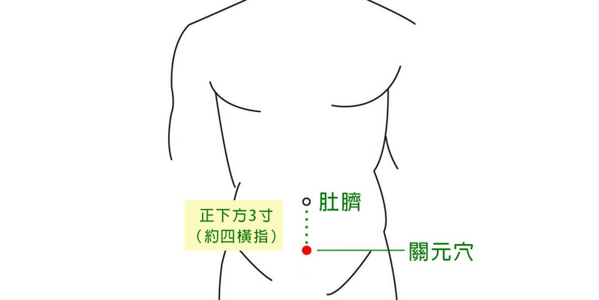 如何讓卵巢子宮不受寒?中醫分享婦科保養方式|大紀元時報 香港|獨立敢言的良心媒體