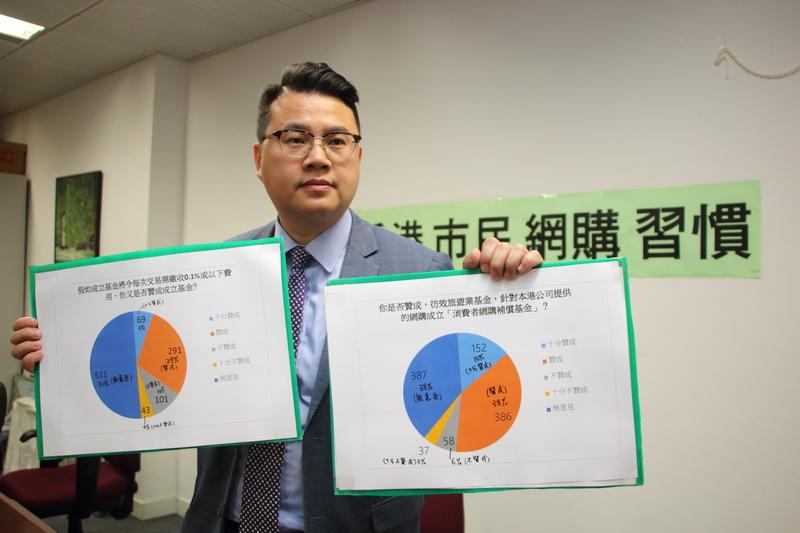 政黨倡設補償基金保障網購權益|大紀元時報 香港|獨立敢言的良心媒體