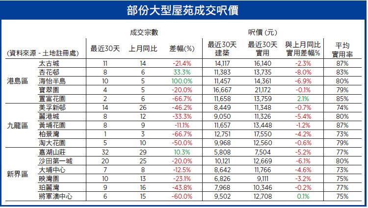 【樓市動向】退休未能靠強積金 養老要解住屋問題|大紀元時報 香港|獨立敢言的良心媒體