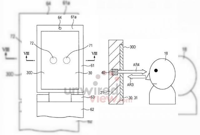 Sony brevetează senzori de cameră ascunși sub display