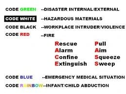 Hospital_Emergency_Codes.jpg