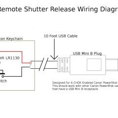 Usb Web Camera Wiring Diagram Structured Cabling Remote Chdk Wiki