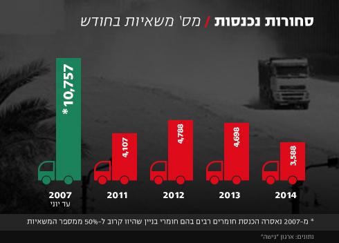 gaza_trucks_1.jpg