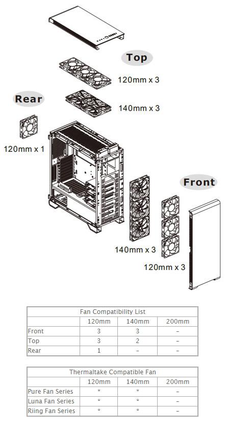 Thermaltake TT Premium A500 Tempered Glass ATX Mid Tower