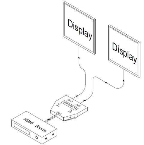 Coboc HA-HMSPL-1X2PT 2 Port 1 x 2 1.5ft Pigtail Cable HDMI