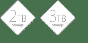 Apple AirPort 3TB USB/Wan Port/Lan Port Time Capsule