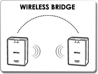 BUFFALO AirStation N300 2-Port Dual Band Wireless Ethernet