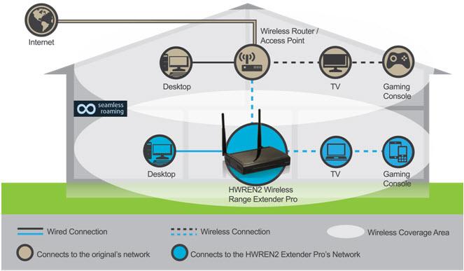 Wi Fi Network Diagram Block Diagram Of Wifi Wiring Diagrams