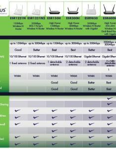 also engenius wireless  router esr newegg rh