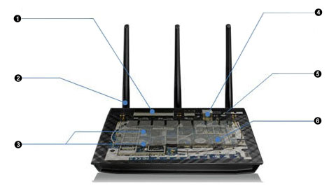 ASUS RT-N66R Dual-Band Wireless-N900 Gigabit Router, DD