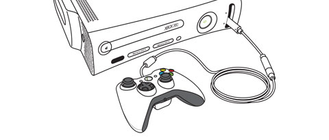 Xbox 360 Connection Ports. Diagrams. Wiring Diagram Images