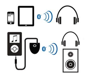 GOgroove Bluetooth TV Headphones Wireless Connection