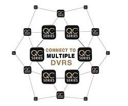 Q-See QC448-818-5 8 Channel H.264 Level Surveillance DVR