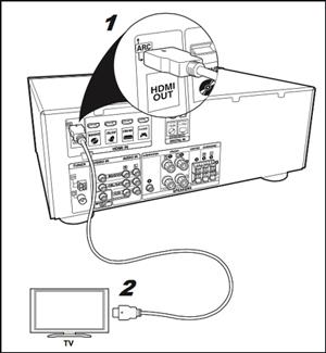 Hdmi Cable Connection Diagrams HDMI To Composite Converter