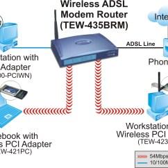 Linksys Wireless Router Setup Diagram Corsa C Radio Wiring