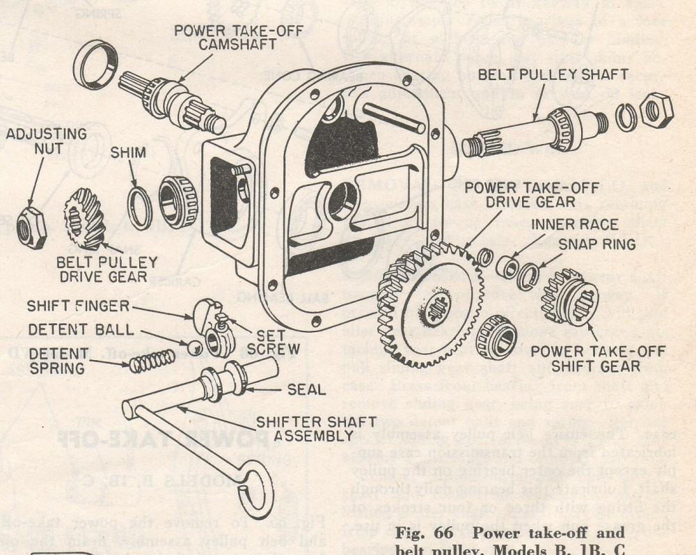 medium resolution of farmall b pto diagram wiring diagram for you farmall b pto diagram
