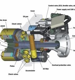 audi tt engine diagram [ 1400 x 1048 Pixel ]