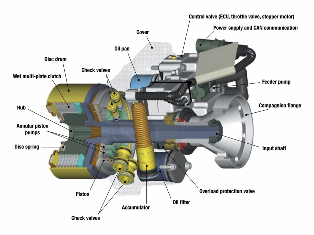 medium resolution of audi tt engine diagram
