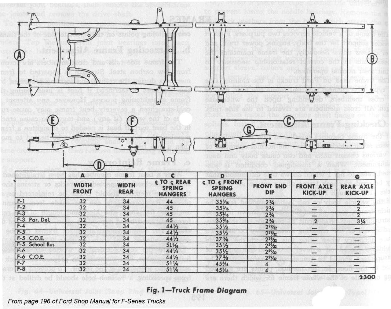 hight resolution of  ford f1 wiring harness 49 51 chassis dimensions
