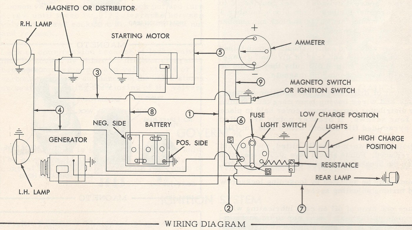 small resolution of  wireingdiagram3 vi 500278 allis b electrical schematic yesterday s tractors allis chalmers wd 12 volt wiring